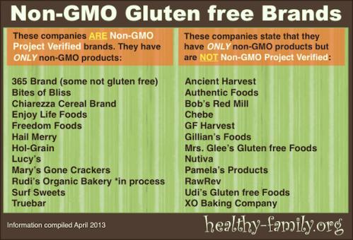 List Non-GMO Gluten free Brands - GMO FREE Food Companies